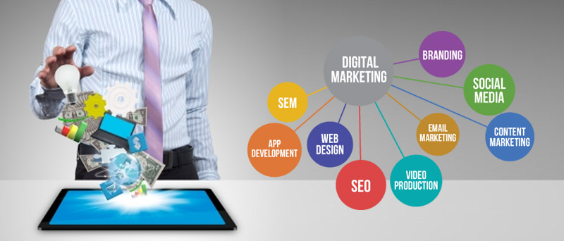 importance-digital-marketing